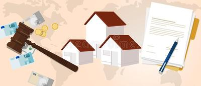 What is Real Estate Law?